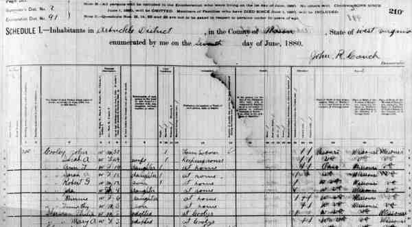 1880cooleycensus