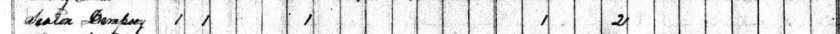 1840censusdempsey
