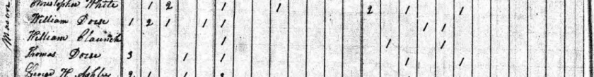 1840censusdossclaunch