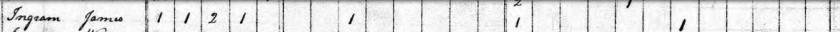 1830censusingram
