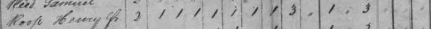 1820censusroop