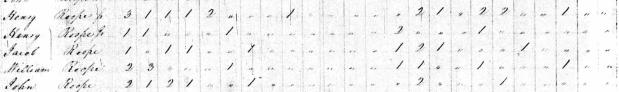 1830censusroop