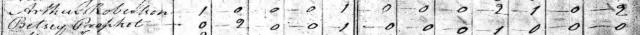 1810censusprophet