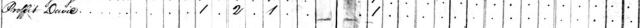 1820censusproffit