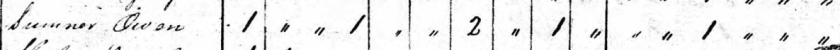 1820censussumner