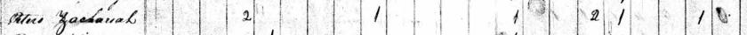1830censuspeters