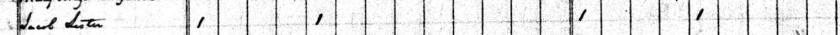 1840censuslester