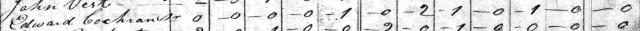1810censuscochran