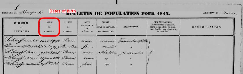 1843census