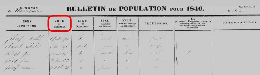 1846census