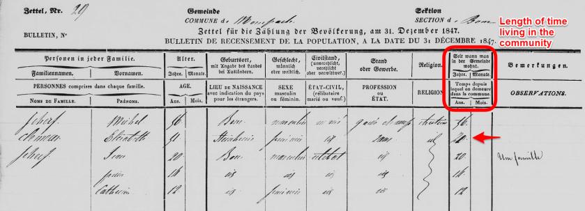 1847census