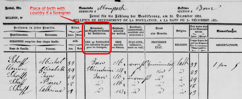 1851census
