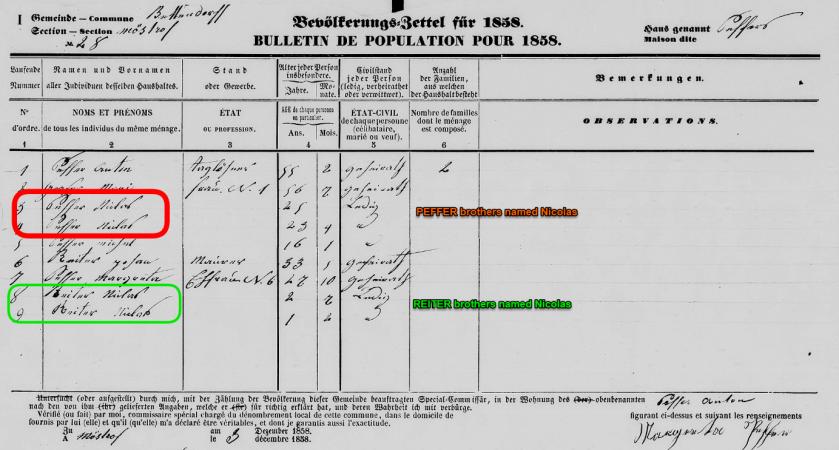 1858censusnicolas