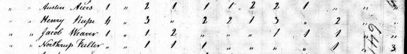 1810rupecensus
