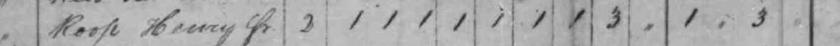 1820rupecensus