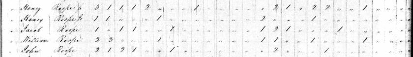 1830rupecensus
