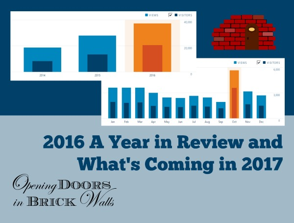 2016 A Year in Review and What's Coming in 2017